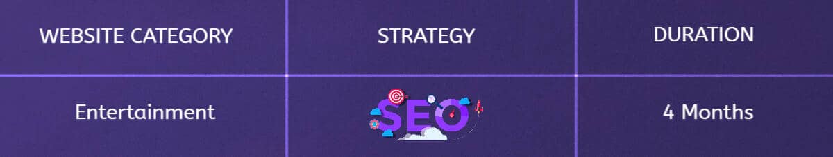 wirally website category and seo strategy