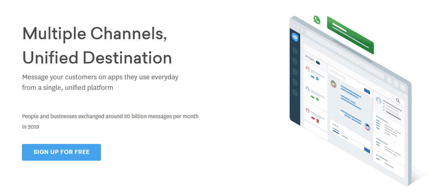 Messaging Channels On Freshchat