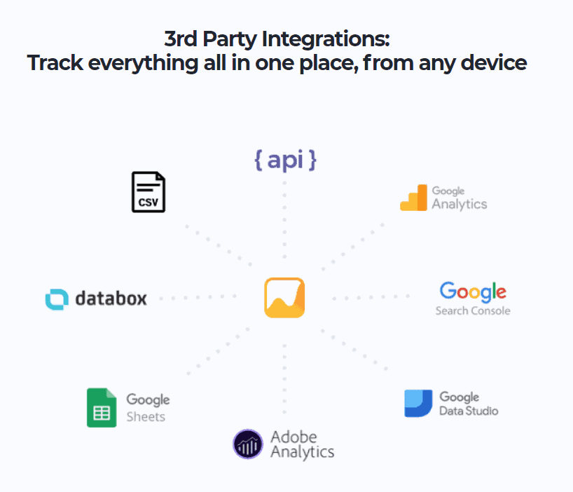 Accuranker Integrations With Other Apps
