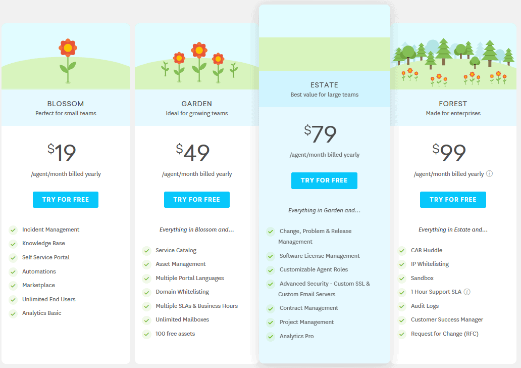 Pricing Plans Of Freshservice